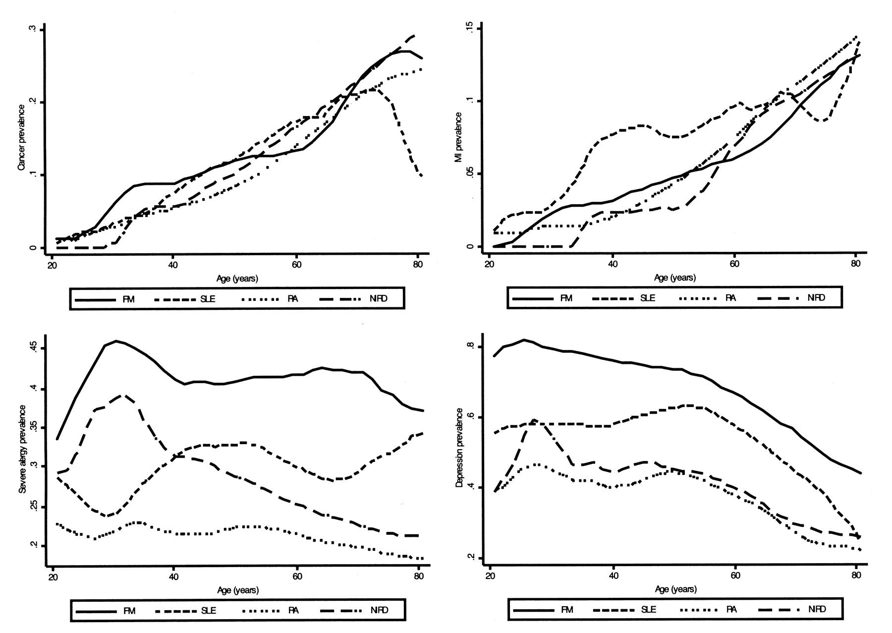 Edition rheumatology kelleys of textbook pdf 9th