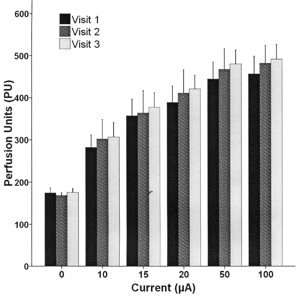 Clinical Improvement In Rheumatoid Arthritis Is Associated With Mclaren Mt 7 Wire Diagram Download Figure