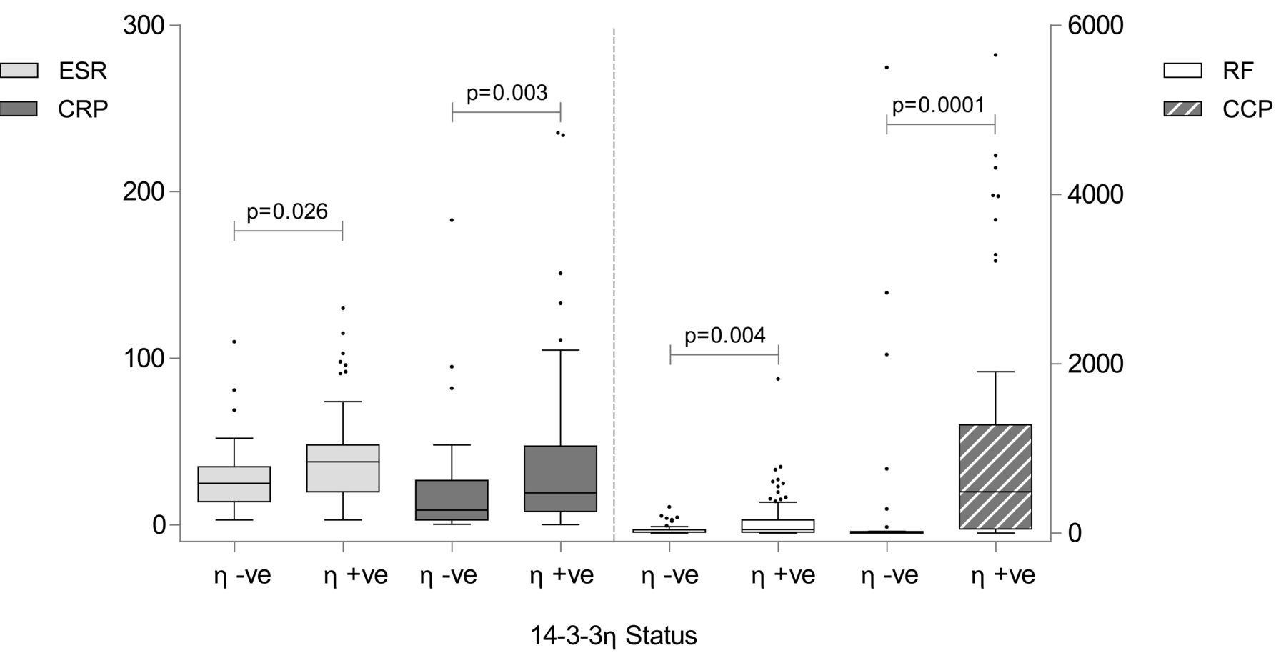 erythrocyte sedimentation rate ppt