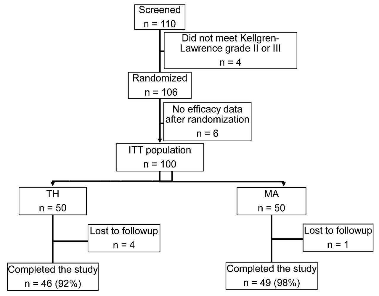 Efficacy of triamcinolone hexacetonide versus methylprednisolone download figure ccuart Gallery