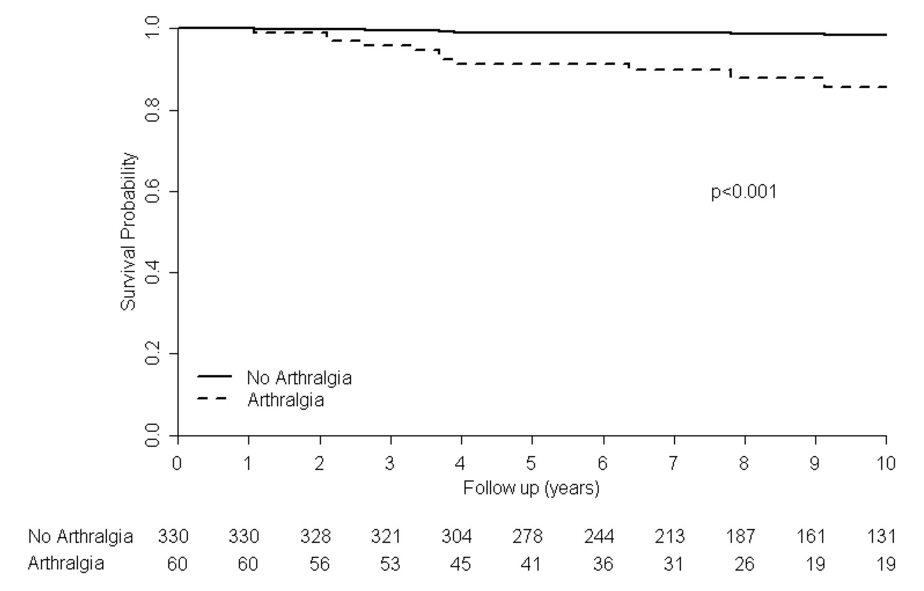 Phenotypic Features And Longterm Outcomes Of Pediatric Inflammatory