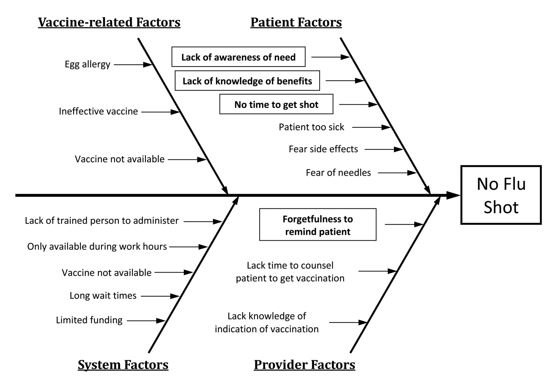 Rheum to improve quality improvement in outpatient rheumatology download figure pooptronica